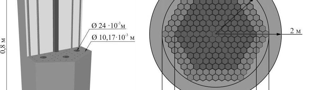 Researchers  establish  a  principle  of  a  hybrid  thorium  reactor